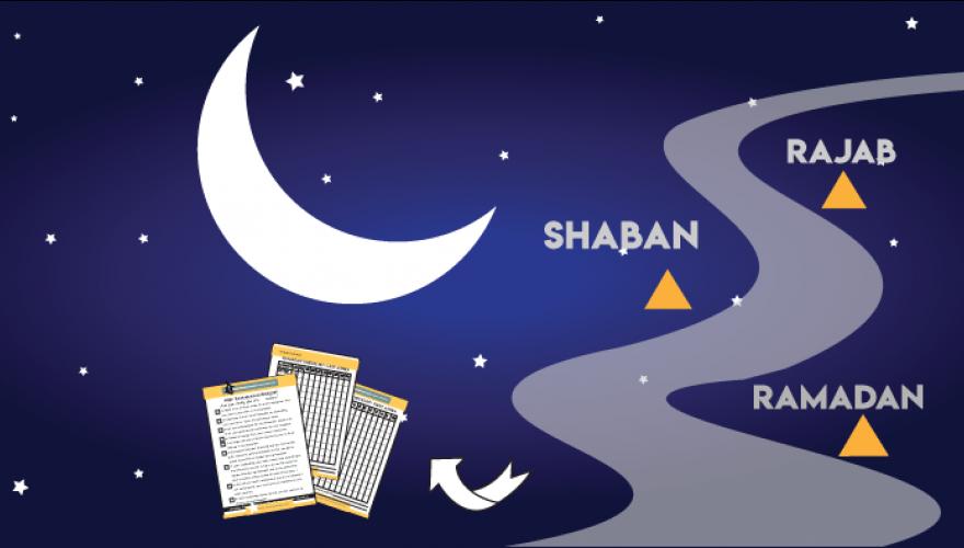Ramadan, charity, forgiveness,